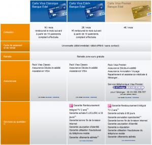 carte edel banque récapitulatif cotisation assurances