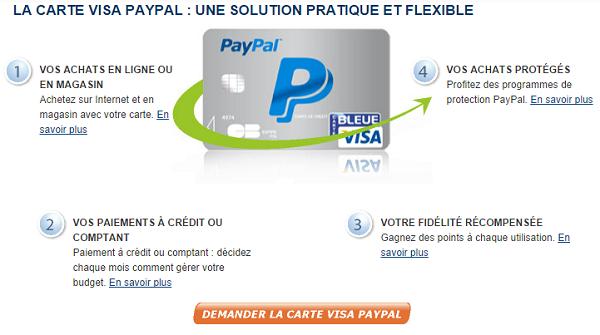 payer ou retirer de l'argent carte Visa Paypal