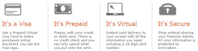 avantages carte virtuelle Entropay