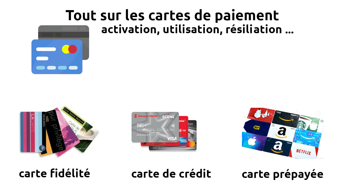 carte paiement activation utilisation résiliation